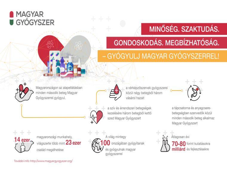 gyógyszeripari cégek szemészet)