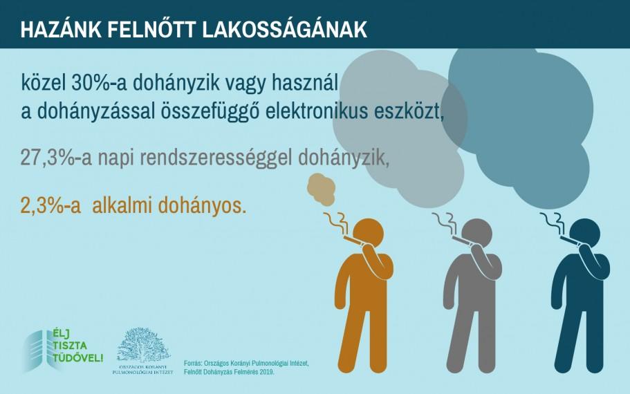olyan betegségek amelyek a dohányzáshoz vezethetnek)